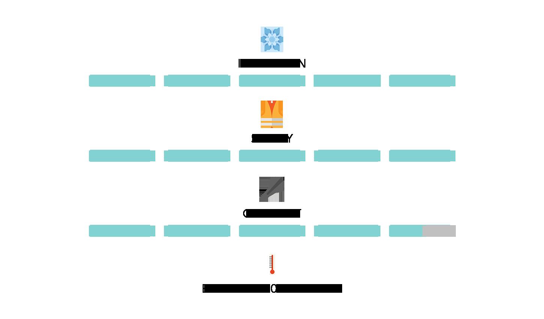 notation-collant-cyclisme-archange-en.pn